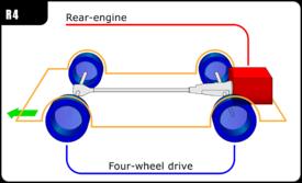 rear engine four wheel drive layout wikipedia rh en wikipedia org Drivetrain Diagram 4x4 Drivetrain Diagram