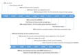 BBN Technologies timeline - en.png