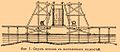 Brockhaus and Efron Encyclopedic Dictionary b29 020-0.jpg