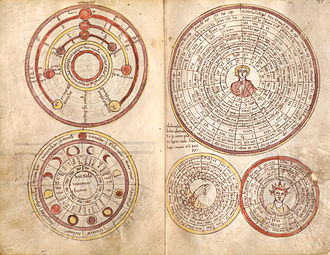 Metonic cycle - Depiction of the 19 years of the Metonic cycle as a wheel, with the Julian date of the Easter New Moon, from a 9th-century computistic manuscript made in St. Emmeram's Abbey (Clm 14456, fol. 71r)