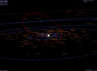 1999 CW8 - Image: Celestia 1999 CW8 orbit edge on