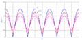 Comb filter response ff pos.png