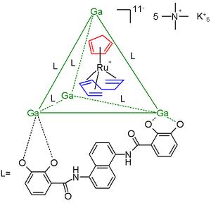 Molecular encapsulation - Container molecule. Green: Ga cluster, L = ligand,