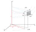 Coordonnées cylindriques 02.png