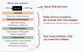 Core-content-ToC.png