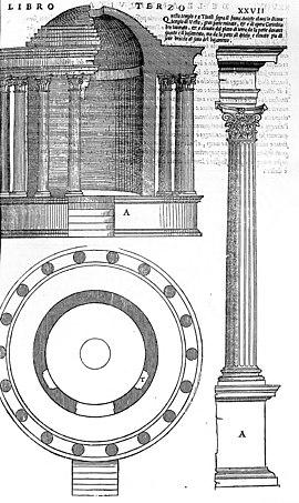 Templo de Vesta (Tívoli) - Wikipedia, la enciclopedia libre