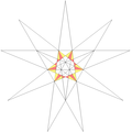 Crennell 10th icosahedron stellation facets.png