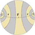 Cyclic symmetry ultra.png