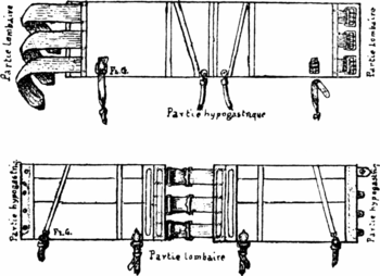 Fig. 11. Sangle pelvienne Premier modèle 1885 Fig. 12. Sangle pelvienne Nouveau modèle 1905