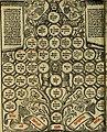 Decretu(m) Gratiani - cu glossis dñi Joannis Theutonici prepositi Alberstatensis (et) annotationibus Bartholomei Brixiensis - (cum) diuisionibus Archidiaconi - (cum) Casibus a Bene., cõpositis per (14754598756).jpg