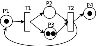Petri net - (b) Petri net Example