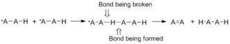 Radical disproportionation - Image: Disp mechanism 3