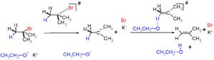 Elimination reaction - Scheme 2. E1 reaction mechanism
