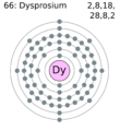 Electron shell 066 dysprosium.png