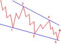 Elliot-fueherende-Diagonale.png