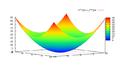 Elliptic Paraboloid Colored.png