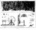 Encyclopedie volume 2b-181.png