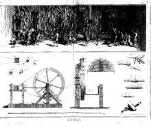 encyclopedie universelle diderot