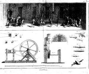 "Henri-Louis Duhamel du Monceau - Illustration of the Encyclopédie (vol 2b-181) article ""Rope"", that Duhamel wrote."