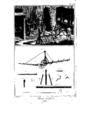 Encyclopedie volume 3-310.png
