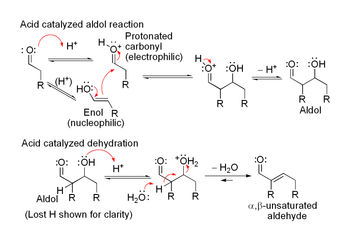 Enol aldol mechanism.png