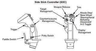 HOTAS Man-machine interface concept for cockpit design