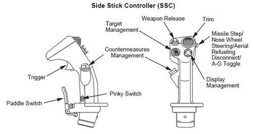 F-16 Side Stick Controller.jpg