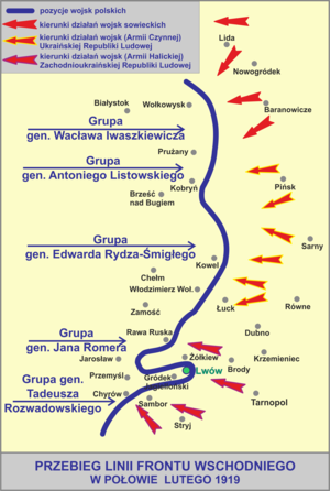 Soviet westward offensive of 1918–19 - Polish-Ukrainian front and Polish-Soviet front as forming in February 1919