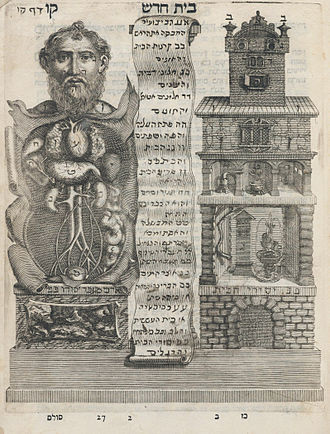 Tobias Cohn - The House of the Body. An allegorical design comparing the organs of the body to the divisions of a house, from Cohn's Ma'aseh Toviyyah (1708)