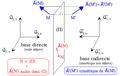 Invariance par symétrie plane.png