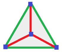 Isosceles trigonal pyramid diagram