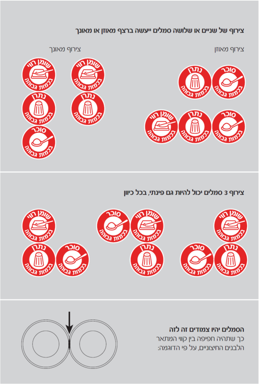 Israeli nutritional labeling 2.png