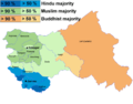 Jammu and Kashmir religions.png