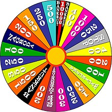 wheel of fortune coloring pages