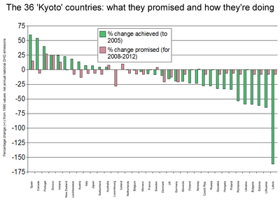 Kyoto36-2005.png