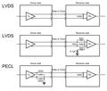 LVDS model circuit E.PNG