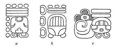 Fig. 62. Glyphs showing misplacement of the kin coefficient (a) or elimination of a period glyph (b, c): a, Stela E, Quirigua; b, Altar U, Copan; c, Stela J, Copan.