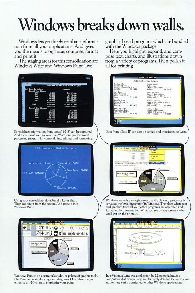 Organizational Chart Microsoft Word: Microsoft Windows 1.0 page4.jpg - Wikimedia Commons,Chart