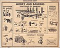 Money and Banking - Functions of Banking.jpg