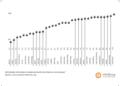 OECDbetterlifeindex.png
