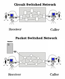 PK Switched Vs Circuit Switched.jpg