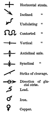 PSM V10 D733 Some useful signs in geological surveying.png