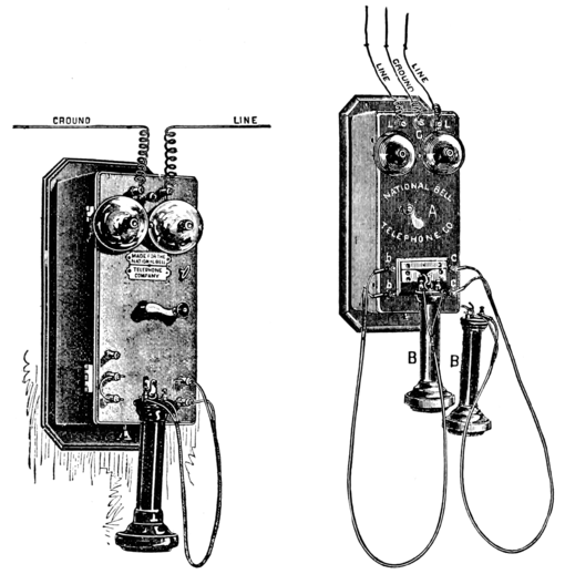 popular science monthly  volume 70  april 1907  notes on the development of telephone service v