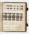 Pattern Book (Germany), 1760 (CH 18438135-30).jpg