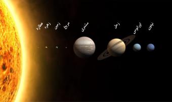 تصویری دارای اندازه و بدون فاصله از منظومهٔ شمسی؛ برای مقایسه