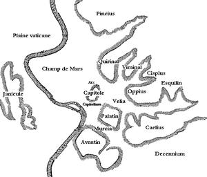Plan de Rome avec les collines et les vallées