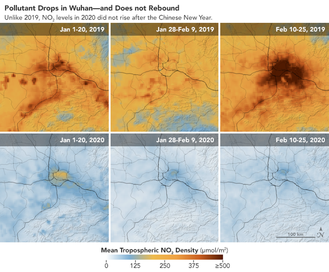 Images from the NASA Earth Observatory show a stark drop in pollution in Wuhan, China, when comparing NO2 levels in early 2019 (top) and early 2020 (bottom).[903]