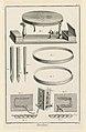 Print, Brodeur, from Diderot's Encyclopaedia, 1763 (CH 18613523-2).jpg