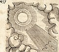 Prodigiorvm ac ostentorvm chronicon - quae praeter naturae ordinem, motum, et operationem, et in svperioribus and his inferioribus mundi regionibus, ab exordio mundi usque ad haec nostra tempora, (14597548717).jpg