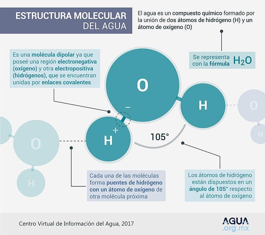 File Que Es Estructura Molecular Del Agua Jpg Wikimedia